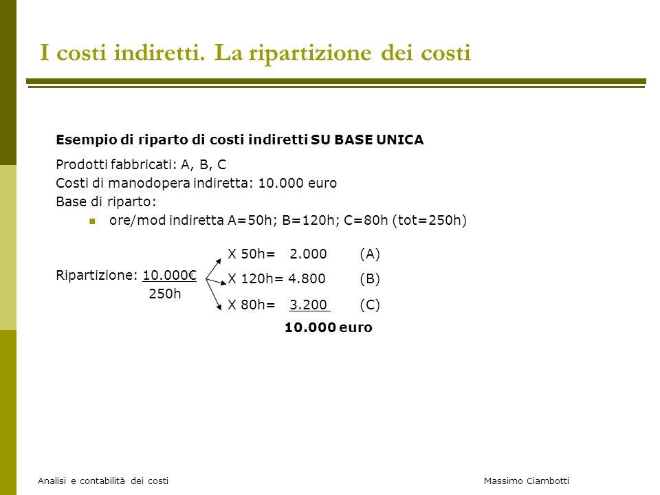 Massimo Ciambotti Analisi e contabilità dei costi Esempio di riparto di costi indiretti SU BASE MULTIPLA Prodotti fabbricati: A, B, C Costi indiretti industriali: 100.000 euro, suddivisi in due gruppi omogenei di costi: MOD indiretta: 40.000 Ammortamenti: 60.000 Basi di riparto: h/mod per MOD indiretta: A=200h; B=500h; C=300h (tot=1.000h) h/macchinari per ammortamenti: A=100h; B=180H; C=220h (tot=500h) Ripartizione: 40.000 MOD indir.