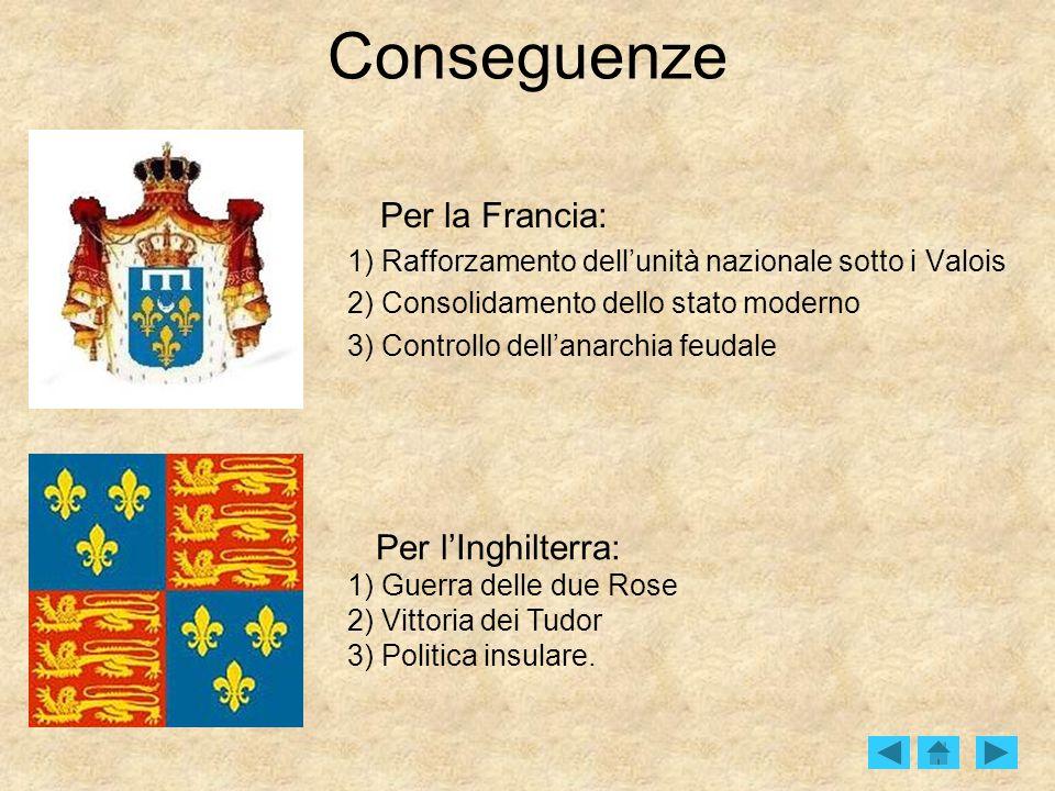 Conseguenze Per la Francia: 1) Rafforzamento dellunità nazionale sotto i Valois 2) Consolidamento dello stato moderno 3) Controllo dellanarchia feudal