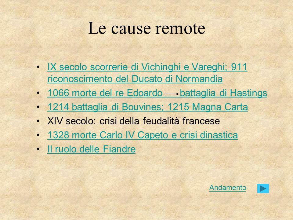Le cause remote IX secolo scorrerie di Vichinghi e Vareghi; 911 riconoscimento del Ducato di NormandiaIX secolo scorrerie di Vichinghi e Vareghi; 911