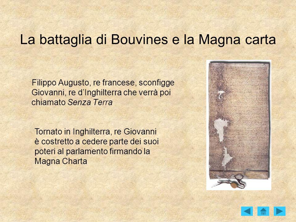 La battaglia di Bouvines e la Magna carta Filippo Augusto, re francese, sconfigge Giovanni, re dInghilterra che verrà poi chiamato Senza Terra Tornato