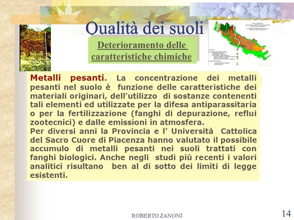 ROBERTO ZANONI 14 Qualità dei suoli Metalli pesanti. La concentrazione dei metalli pesanti nel suolo è funzione delle caratteristiche dei materiali or