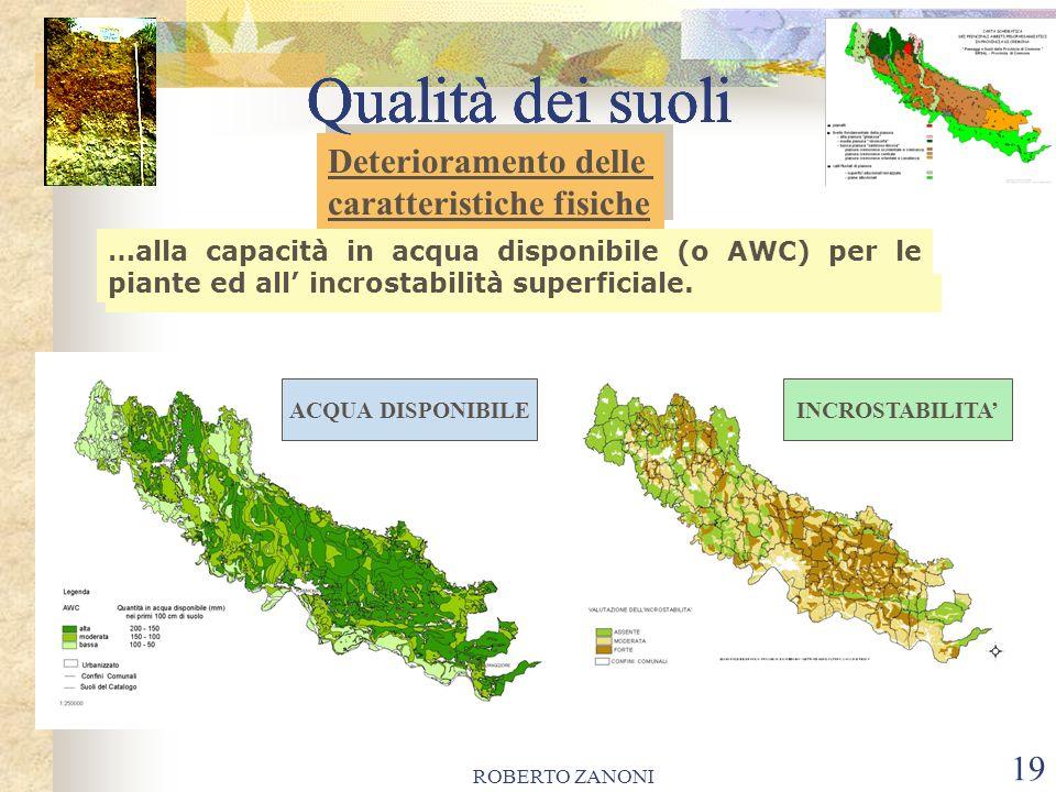 ROBERTO ZANONI 19 Qualità dei suoli …alla capacità in acqua disponibile (o AWC) per le piante ed all incrostabilità superficiale. Deterioramento delle