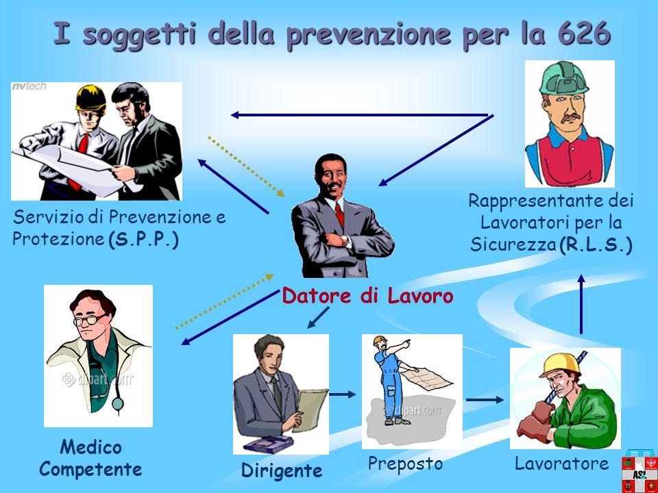 Procedure di coordinamento procedure scritte La cooperazione ed il coordinamento viene promosso dal Datore di Lavoro committente, attraverso la realiz