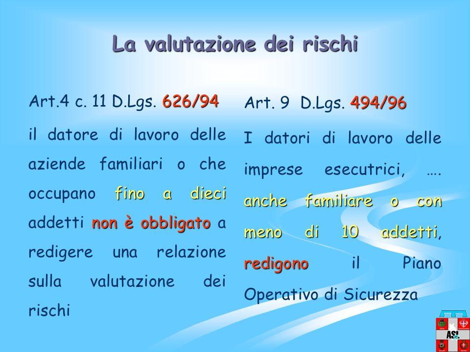 La valutazione dei rischi 626/94 Art.4 c.11 D.Lgs.