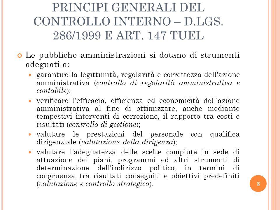 CONTROLLO INTERNO PREVENTIVO – CONTROLLO AMMINISTRATIVO - D.LGS.