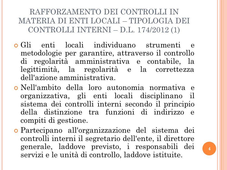 CONTROLLO INTERNO SUCCESSIVO – PROCEDIMENTO DI CONTROLLO DEI RENDICONTI - D.LGS.