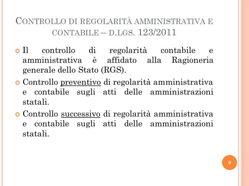 C ONTROLLO DI GESTIONE – REGIONI (1) Disciplinato dalle disposizioni previste dalle leggi di contabilità regionale.