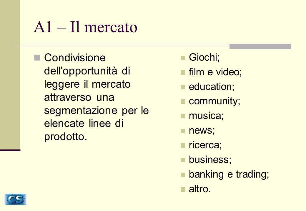 A1 – Il mercato Condivisione dellopportunità di leggere il mercato attraverso una segmentazione per le elencate linee di prodotto.