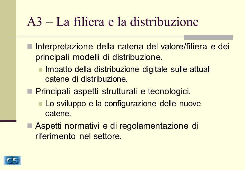 A3 – La filiera e la distribuzione Interpretazione della catena del valore/filiera e dei principali modelli di distribuzione.