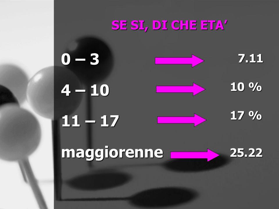 SE SI, DI CHE ETA 7.11 10 % 17 % 0 – 3 4 – 10 11 – 17 maggiorenne 25.22