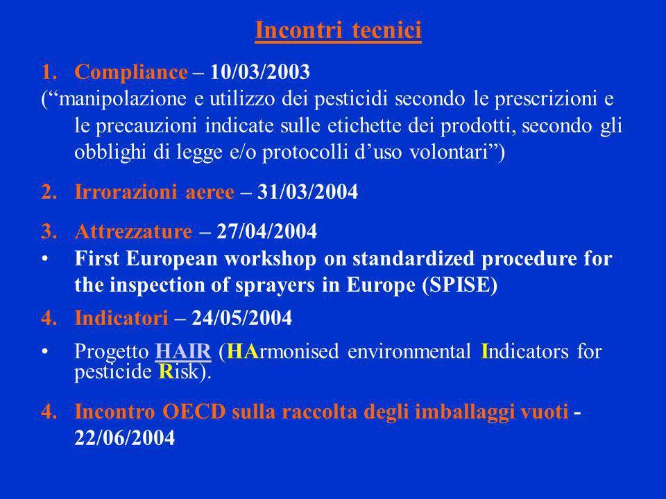Incontri tecnici 1.Compliance – 10/03/2003 (manipolazione e utilizzo dei pesticidi secondo le prescrizioni e le precauzioni indicate sulle etichette dei prodotti, secondo gli obblighi di legge e/o protocolli duso volontari) 2.Irrorazioni aeree – 31/03/2004 3.Attrezzature – 27/04/2004 First European workshop on standardized procedure for the inspection of sprayers in Europe (SPISE) 4.Indicatori – 24/05/2004 Progetto HAIR (HArmonised environmental Indicators for pesticide Risk).HAIR 4.Incontro OECD sulla raccolta degli imballaggi vuoti - 22/06/2004