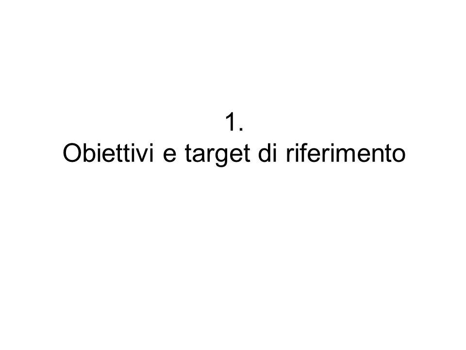 1. Obiettivi e target di riferimento
