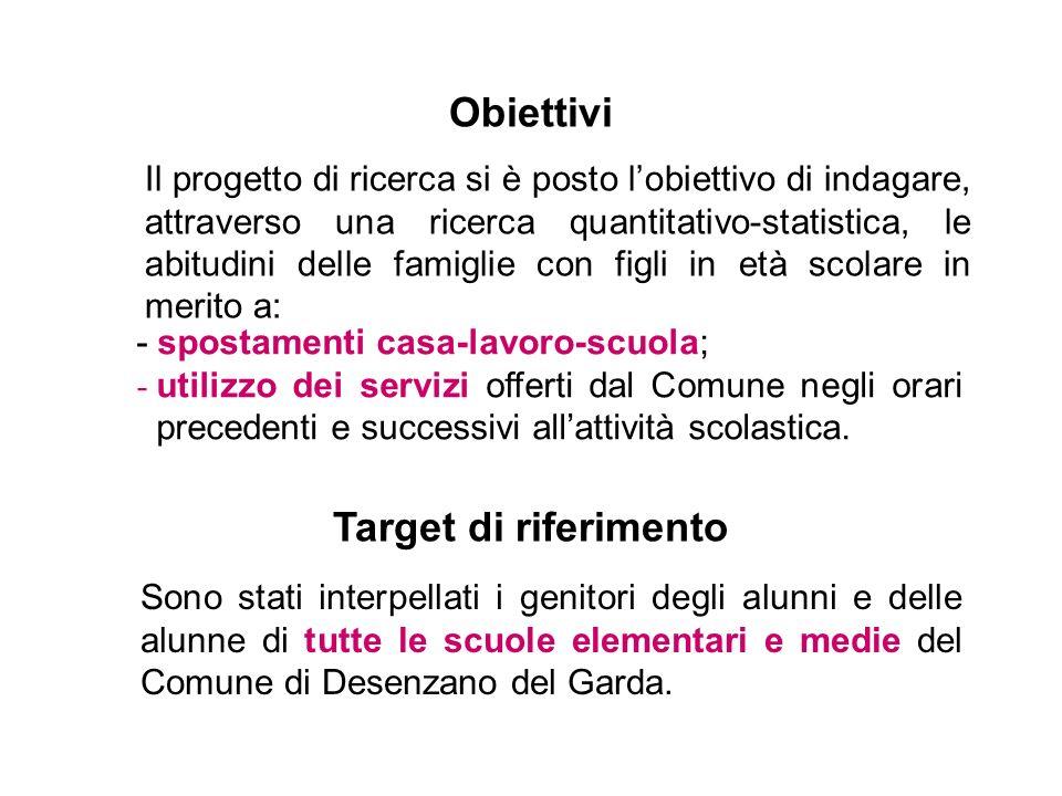 2. La metodologia di indagine