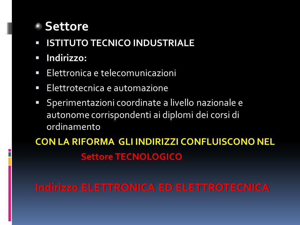 Settore Settore ISTITUTO TECNICO INDUSTRIALE ISTITUTO TECNICO INDUSTRIALE Indirizzo: Elettronica e telecomunicazioni Elettrotecnica e automazione Sper
