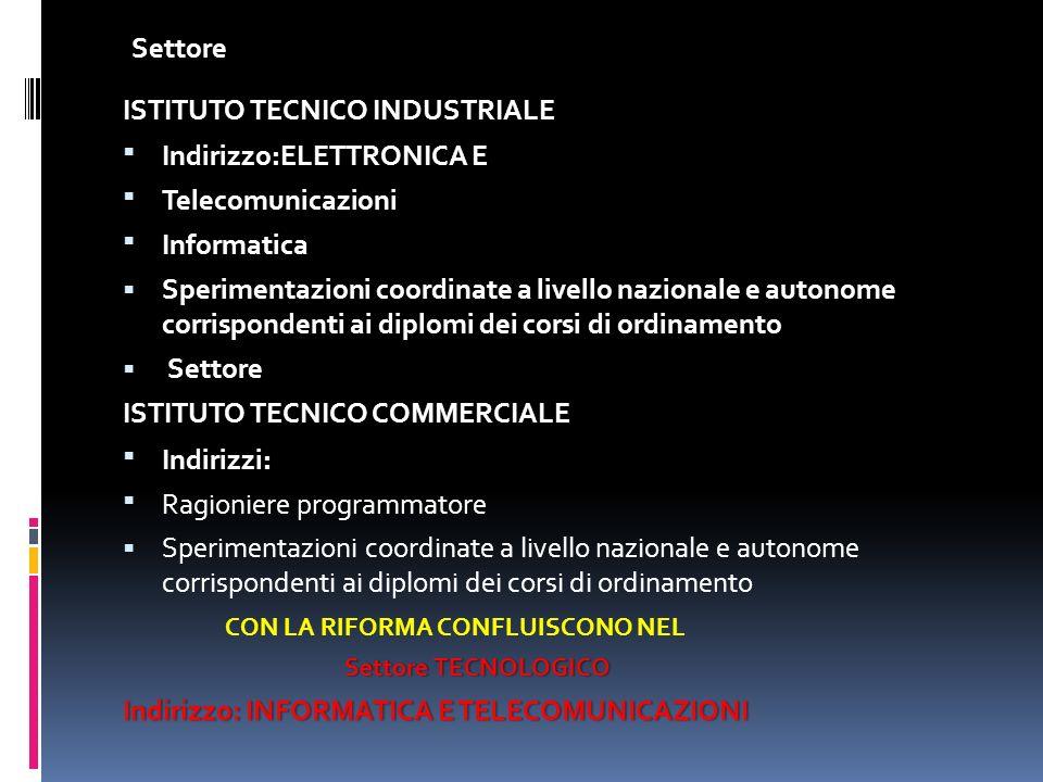 Settore Settore ISTITUTO TECNICO INDUSTRIALEISTITUTO TECNICO INDUSTRIALE : Indirizzo:ELETTRONICA E Telecomunicazioni Informatica Sperimentazioni coord