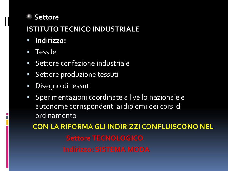Settore Settore ISTITUTO TECNICO INDUSTRIALE Indirizzo: Tessile Settore confezione industriale Settore produzione tessuti Disegno di tessuti Speriment