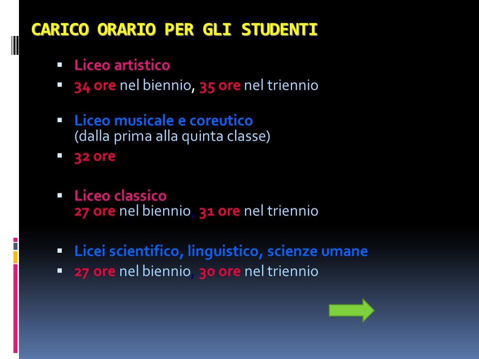 CARICO ORARIO PER GLI STUDENTI Liceo artistico Liceo artistico 34 ore nel biennio, 35 ore nel triennio Liceo musicale e coreutico Liceo musicale e cor