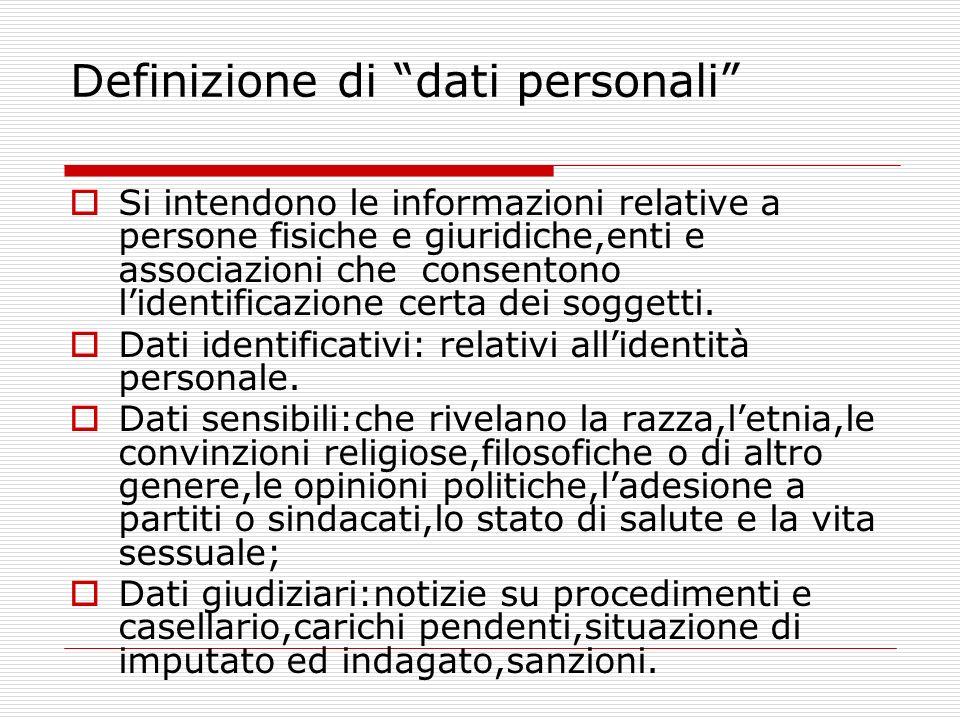 Definizione di dati personali Si intendono le informazioni relative a persone fisiche e giuridiche,enti e associazioni che consentono lidentificazione