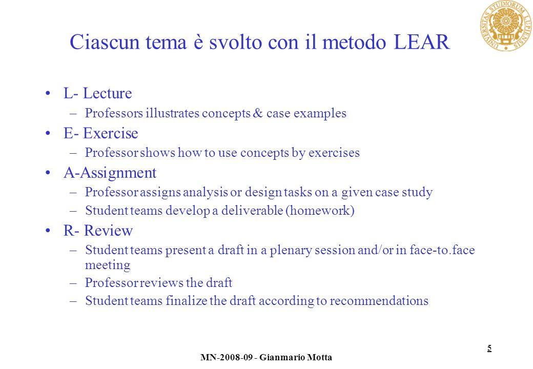 6 MN-2008-09 - Gianmario Motta Temi del modulo di analisi e modellazione di processo LEAR 1.