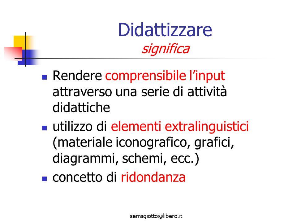 serragiotto@libero.it Concludendo Scegliere lo strumento idoneo e focalizzare costantemente sullobiettivo