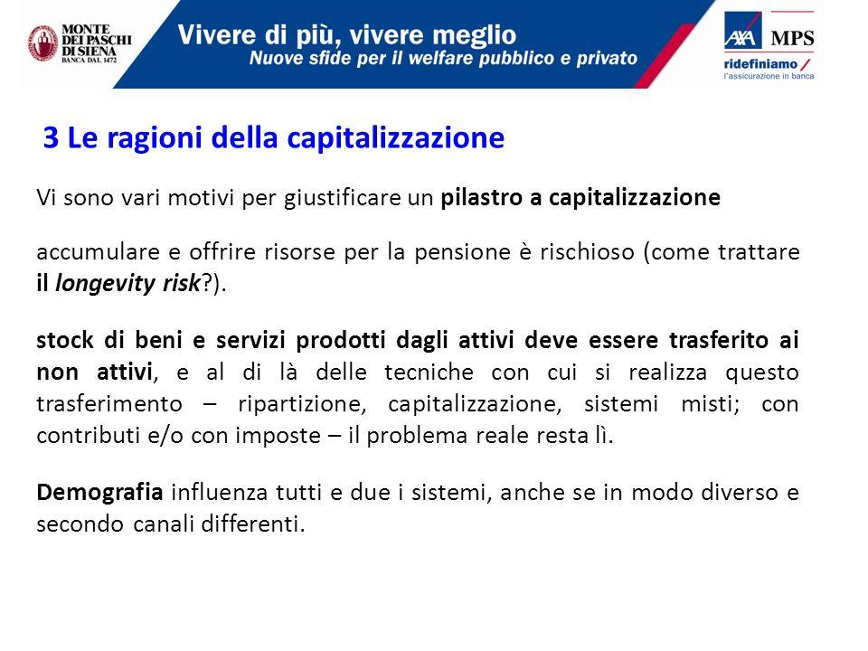 3 Le ragioni della capitalizzazione Vi sono vari motivi per giustificare un pilastro a capitalizzazione accumulare e offrire risorse per la pensione è rischioso (come trattare il longevity risk ).