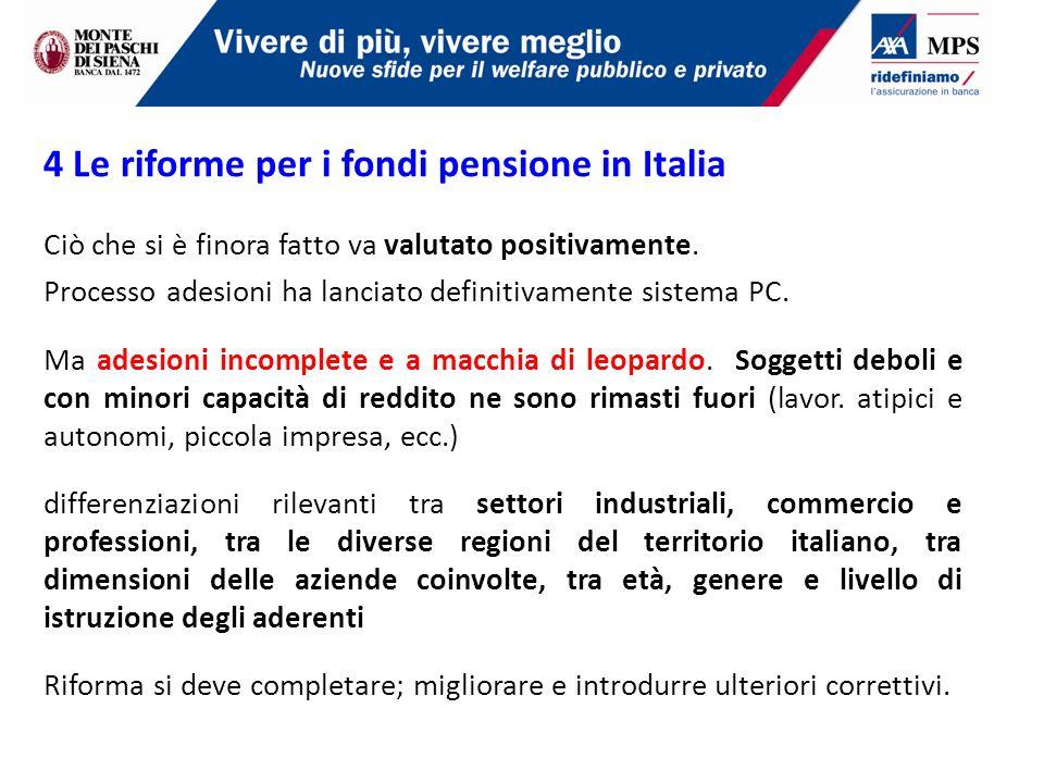 4 Le riforme per i fondi pensione in Italia Ciò che si è finora fatto va valutato positivamente.