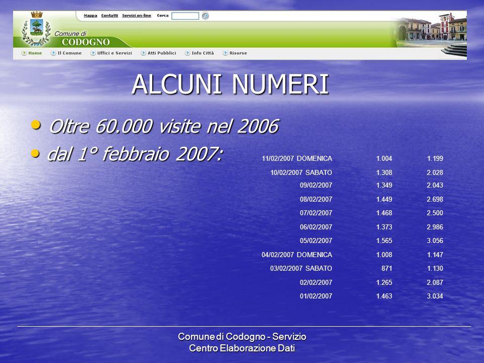 Comune di Codogno - Servizio Centro Elaborazione Dati PERCHE ABBIAMO RINNOVATO IL SITO www.comune.codogno.lo.it.