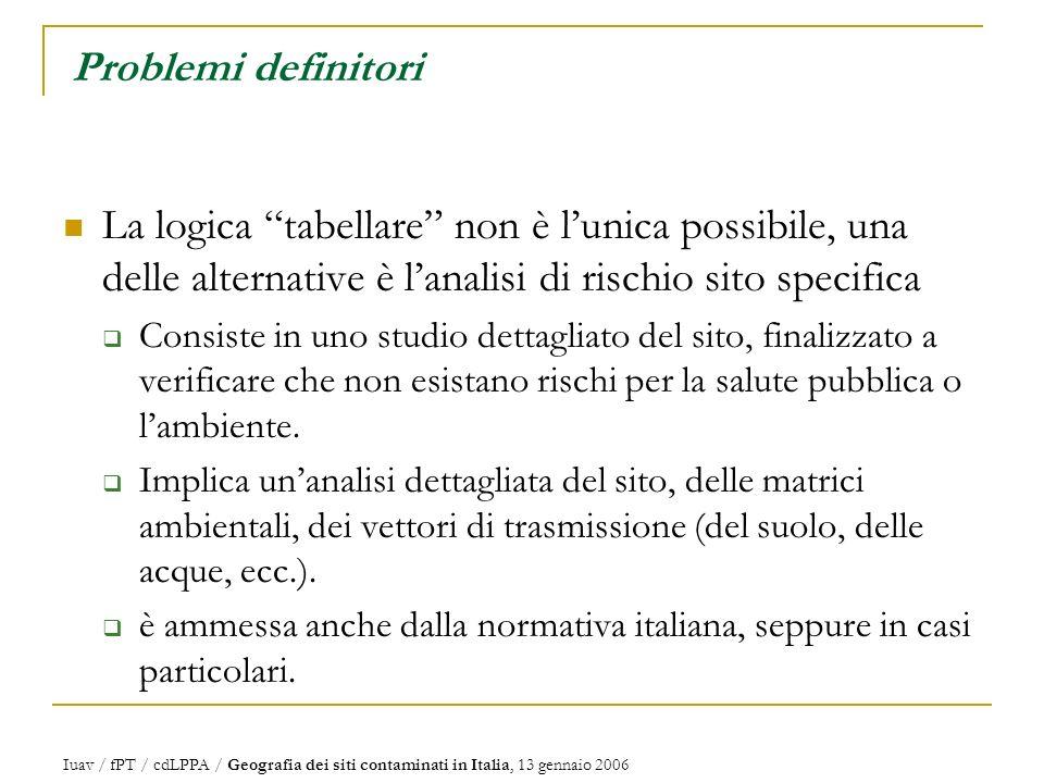 Iuav / fPT / cdLPPA / Geografia dei siti contaminati in Italia, 13 gennaio 2006 Problemi definitori La logica tabellare non è lunica possibile, una delle alternative è lanalisi di rischio sito specifica Consiste in uno studio dettagliato del sito, finalizzato a verificare che non esistano rischi per la salute pubblica o lambiente.