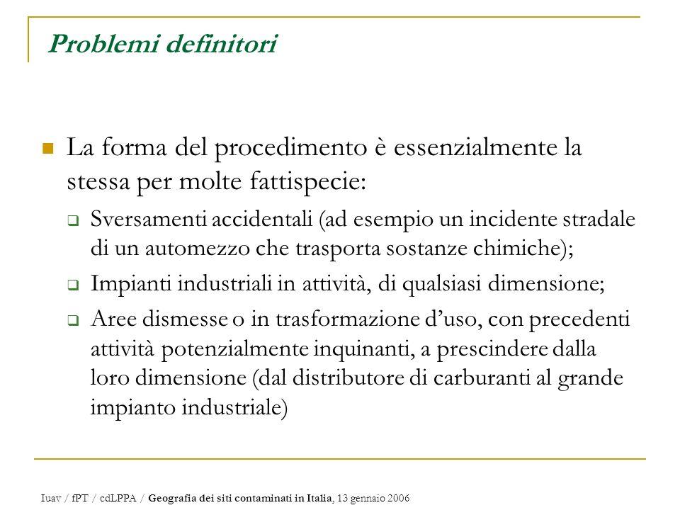 Iuav / fPT / cdLPPA / Geografia dei siti contaminati in Italia, 13 gennaio 2006 Problemi definitori La forma del procedimento è essenzialmente la stessa per molte fattispecie: Sversamenti accidentali (ad esempio un incidente stradale di un automezzo che trasporta sostanze chimiche); Impianti industriali in attività, di qualsiasi dimensione; Aree dismesse o in trasformazione duso, con precedenti attività potenzialmente inquinanti, a prescindere dalla loro dimensione (dal distributore di carburanti al grande impianto industriale)