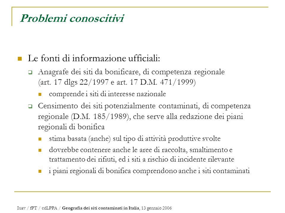 Iuav / fPT / cdLPPA / Geografia dei siti contaminati in Italia, 13 gennaio 2006 Problemi conoscitivi Le fonti di informazione ufficiali: Anagrafe dei siti da bonificare, di competenza regionale (art.