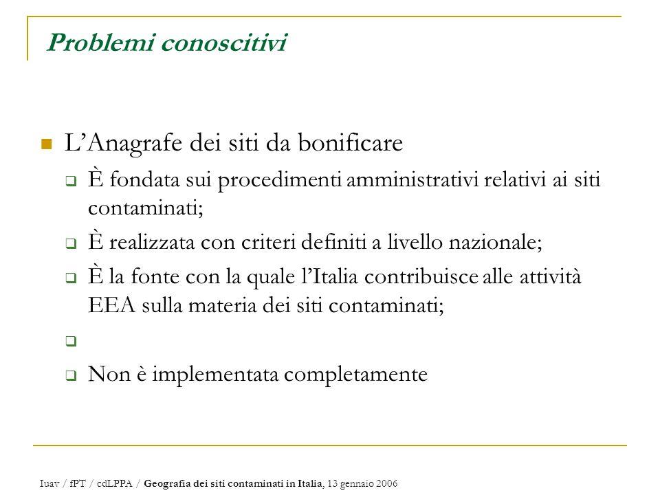 Iuav / fPT / cdLPPA / Geografia dei siti contaminati in Italia, 13 gennaio 2006 Problemi conoscitivi LAnagrafe dei siti da bonificare È fondata sui procedimenti amministrativi relativi ai siti contaminati; È realizzata con criteri definiti a livello nazionale; È la fonte con la quale lItalia contribuisce alle attività EEA sulla materia dei siti contaminati; Non è implementata completamente