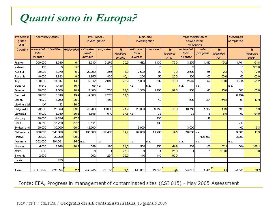 Iuav / fPT / cdLPPA / Geografia dei siti contaminati in Italia, 13 gennaio 2006 Quanti sono in Europa.