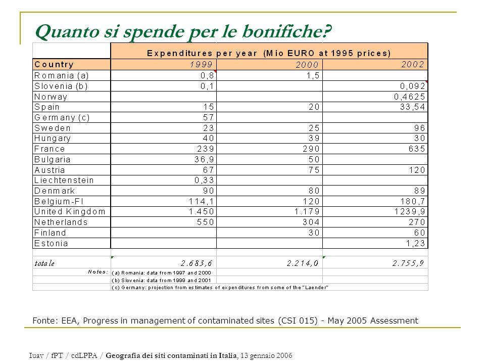 Iuav / fPT / cdLPPA / Geografia dei siti contaminati in Italia, 13 gennaio 2006 Quanto si spende per le bonifiche.