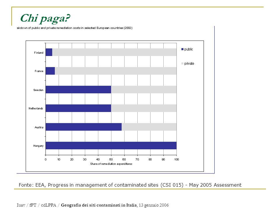 Iuav / fPT / cdLPPA / Geografia dei siti contaminati in Italia, 13 gennaio 2006 Chi paga.