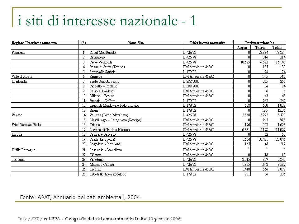 i siti di interesse nazionale - 1 Fonte: APAT, Annuario dei dati ambientali, 2004 Iuav / fPT / cdLPPA / Geografia dei siti contaminati in Italia, 13 gennaio 2006