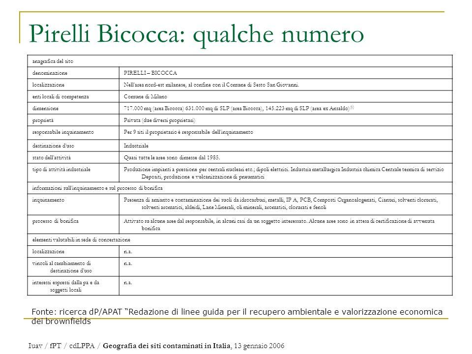 Pirelli Bicocca: qualche numero anagrafica del sito denominazionePIRELLI – BICOCCA localizzazioneNell area nord-est milanese, al confine con il Comune di Sesto San Giovanni.