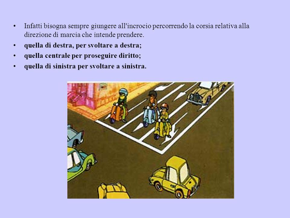 Infatti bisogna sempre giungere all'incrocio percorrendo la corsia relativa alla direzione di marcia che intende prendere. quella di destra, per svolt