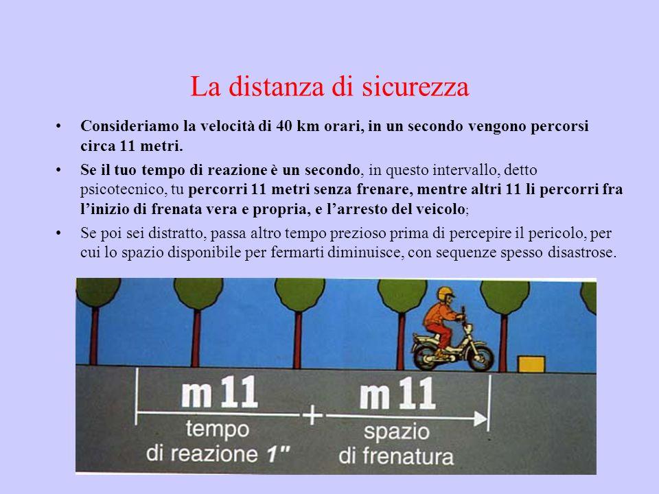 La distanza di sicurezza Consideriamo la velocità di 40 km orari, in un secondo vengono percorsi circa 11 metri. Se il tuo tempo di reazione è un seco