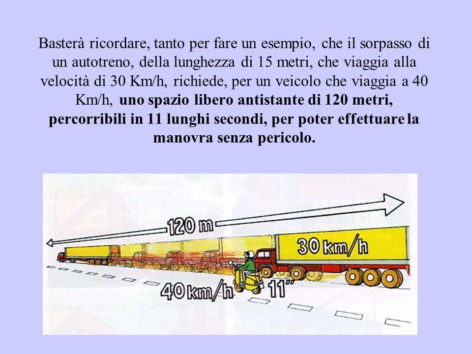 Basterà ricordare, tanto per fare un esempio, che il sorpasso di un autotreno, della lunghezza di 15 metri, che viaggia alla velocità di 30 Km/h, rich