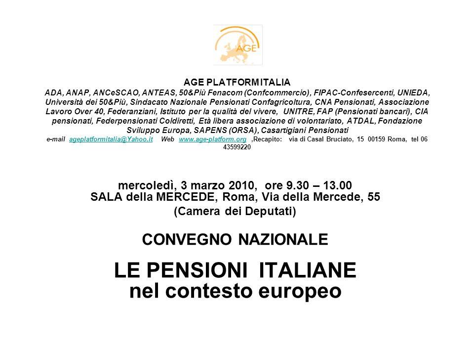 mercoledì, 3 marzo 2010, ore 9.30 – 13.00 SALA della MERCEDE, Roma, Via della Mercede, 55 (Camera dei Deputati) CONVEGNO NAZIONALE LE PENSIONI ITALIANE nel contesto europeo AGE PLATFORM ITALIA ADA, ANAP, ANCeSCAO, ANTEAS, 50&Più Fenacom (Confcommercio), FIPAC-Confesercenti, UNIEDA, Università dei 50&Più, Sindacato Nazionale Pensionati Confagricoltura, CNA Pensionati, Associazione Lavoro Over 40, Federanziani, Istituto per la qualità del vivere, UNITRE, FAP (Pensionati bancari), CIA pensionati, Federpensionati Coldiretti, Età libera associazione di volontariato, ATDAL, Fondazione Sviluppo Europa, SAPENS (ORSA), Casartigiani Pensionati e-mail ageplatformitalia@Yahoo.it Web www.age-platform.org,Recapito: via di Casal Bruciato, 15 00159 Roma, tel 06 43599220ageplatformitalia@Yahoo.itwww.age-platform.org