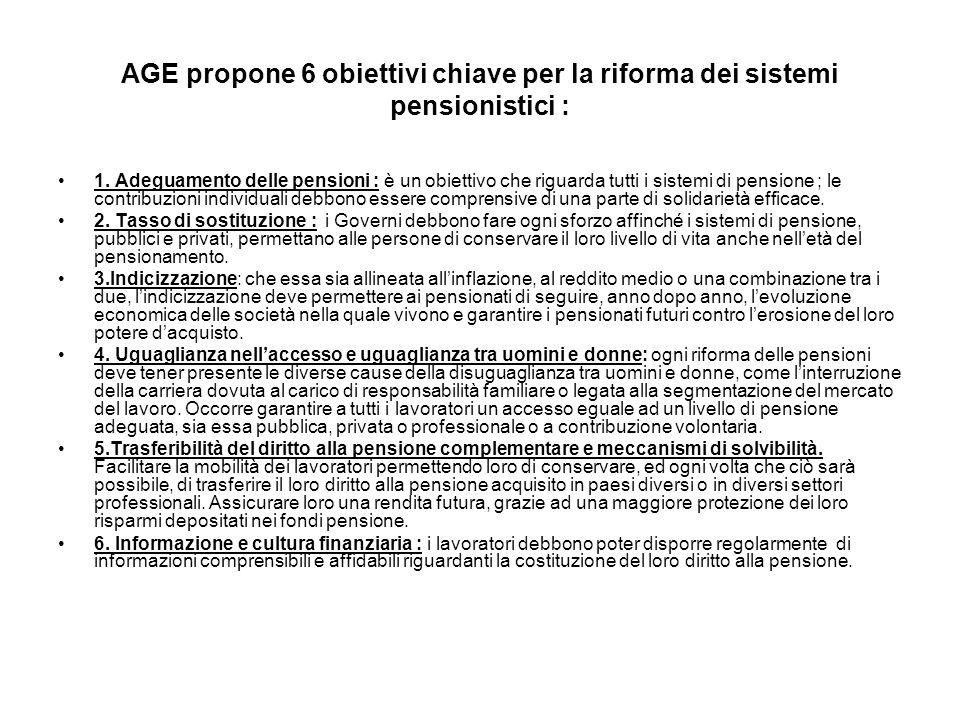 AGE propone 6 obiettivi chiave per la riforma dei sistemi pensionistici : 1. Adeguamento delle pensioni : è un obiettivo che riguarda tutti i sistemi