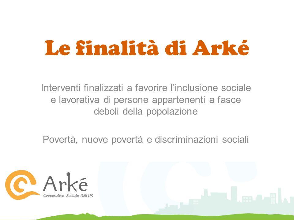 Le finalità di Arké Interventi finalizzati a favorire linclusione sociale e lavorativa di persone appartenenti a fasce deboli della popolazione Povertà, nuove povertà e discriminazioni sociali