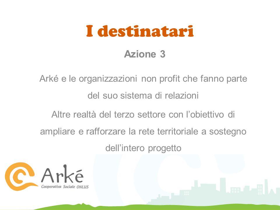 I destinatari Azione 3 Arké e le organizzazioni non profit che fanno parte del suo sistema di relazioni Altre realtà del terzo settore con lobiettivo di ampliare e rafforzare la rete territoriale a sostegno dellintero progetto