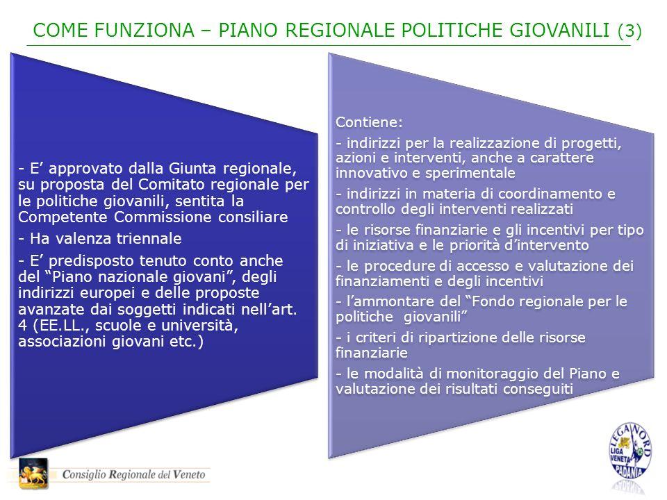 COME FUNZIONA – PIANO REGIONALE POLITICHE GIOVANILI (3) - E approvato dalla Giunta regionale, su proposta del Comitato regionale per le politiche giov