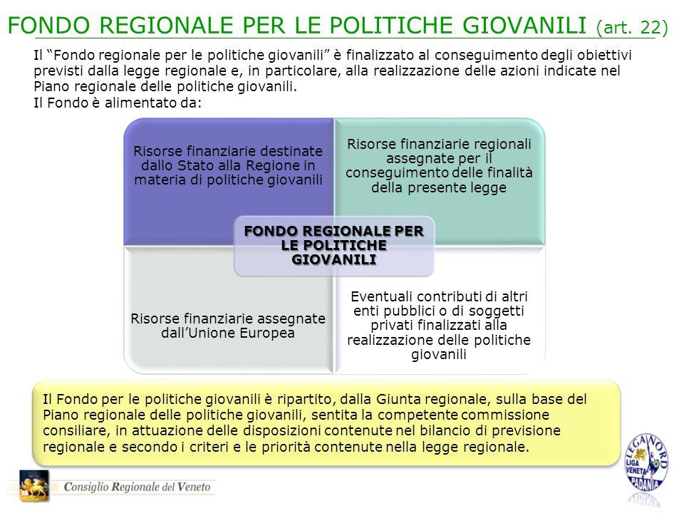 FONDO REGIONALE PER LE POLITICHE GIOVANILI (art. 22) Risorse finanziarie destinate dallo Stato alla Regione in materia di politiche giovanili Risorse