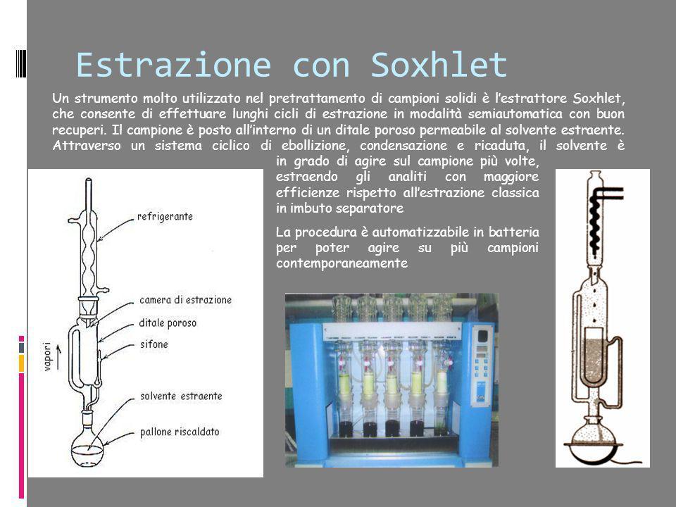 Estrazione con Soxhlet in grado di agire sul campione più volte, estraendo gli analiti con maggiore efficienze rispetto allestrazione classica in imbu