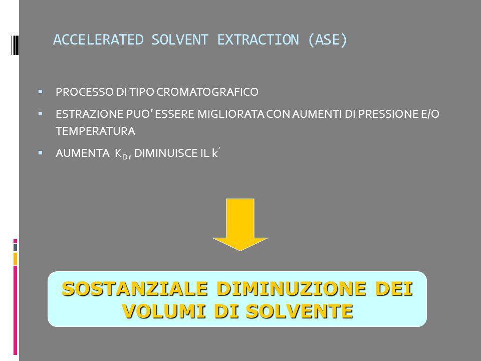 ACCELERATED SOLVENT EXTRACTION (ASE) PROCESSO DI TIPO CROMATOGRAFICO ESTRAZIONE PUO ESSERE MIGLIORATA CON AUMENTI DI PRESSIONE E/O TEMPERATURA AUMENTA