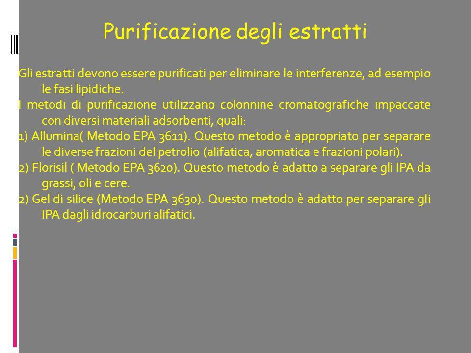 Purificazione degli estratti Gli estratti devono essere purificati per eliminare le interferenze, ad esempio le fasi lipidiche. I metodi di purificazi