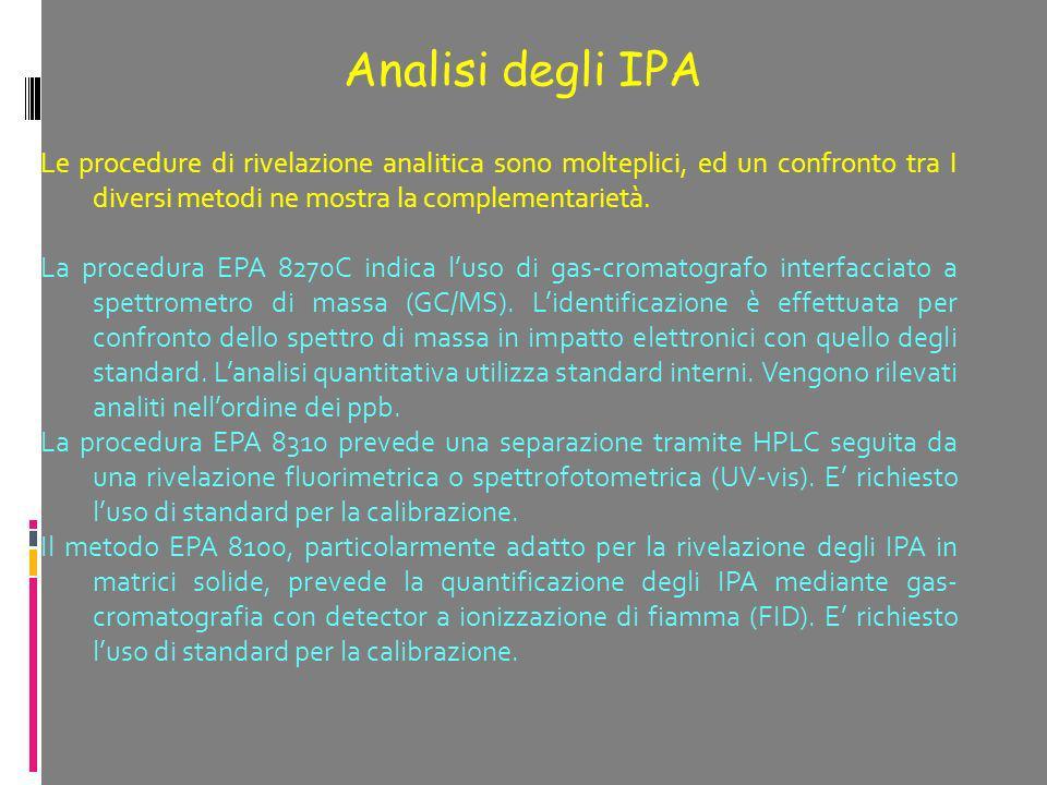 Analisi degli IPA Le procedure di rivelazione analitica sono molteplici, ed un confronto tra I diversi metodi ne mostra la complementarietà. La proced
