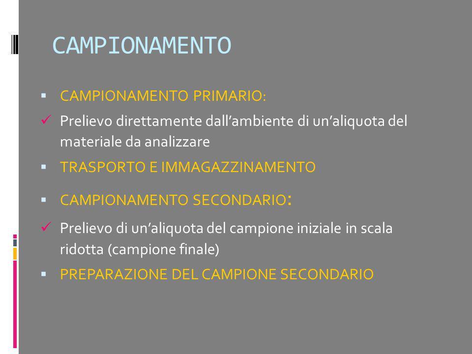 CAMPIONAMENTO CAMPIONAMENTO PRIMARIO: Prelievo direttamente dallambiente di unaliquota del materiale da analizzare TRASPORTO E IMMAGAZZINAMENTO CAMPIO